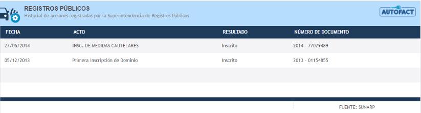 Sección: Registros Públicos.
