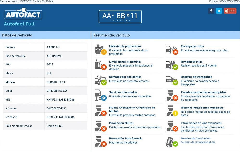Consulta toda la información de un auto con el informe Autofact
